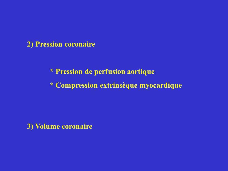 2) Pression coronaire * Pression de perfusion aortique * Compression extrinsèque myocardique 3) Volume coronaire