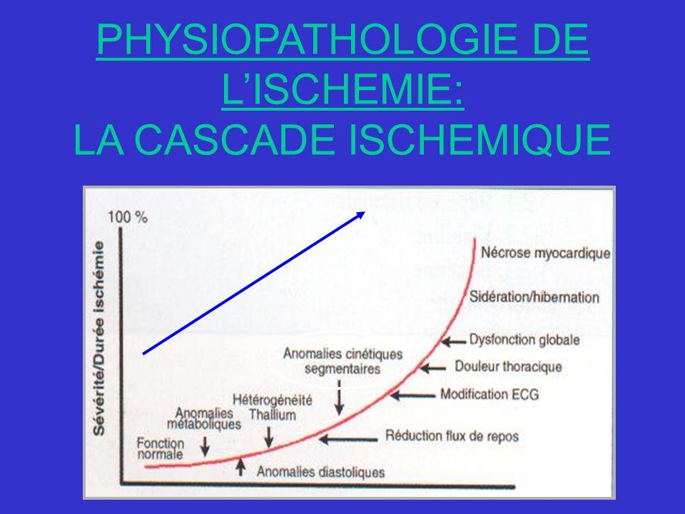 PHYSIOPATHOLOGIE DE LISCHEMIE: LA CASCADE ISCHEMIQUE