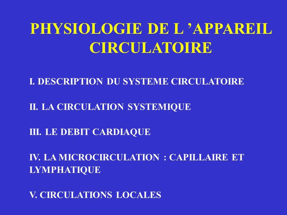 PHYSIOLOGIE DE L APPAREIL CIRCULATOIRE I. DESCRIPTION DU SYSTEME CIRCULATOIRE II. LA CIRCULATION SYSTEMIQUE III. LE DEBIT CARDIAQUE IV. LA MICROCIRCUL