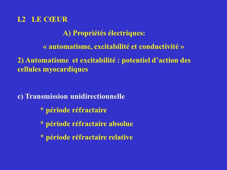 I.2 LE CŒUR A) Propriétés électriques: « automatisme, excitabilité et conductivité » 2) Automatisme et excitabilité : potentiel daction des cellules m