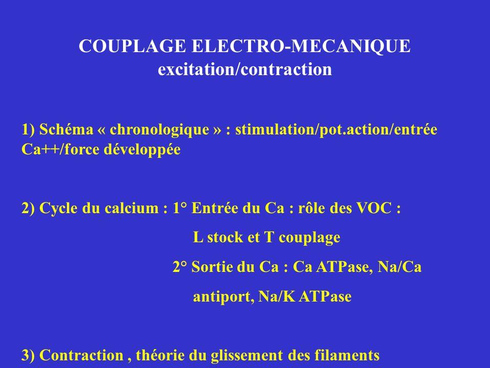 COUPLAGE ELECTRO-MECANIQUE excitation/contraction 1) Schéma « chronologique » : stimulation/pot.action/entrée Ca++/force développée 2) Cycle du calciu