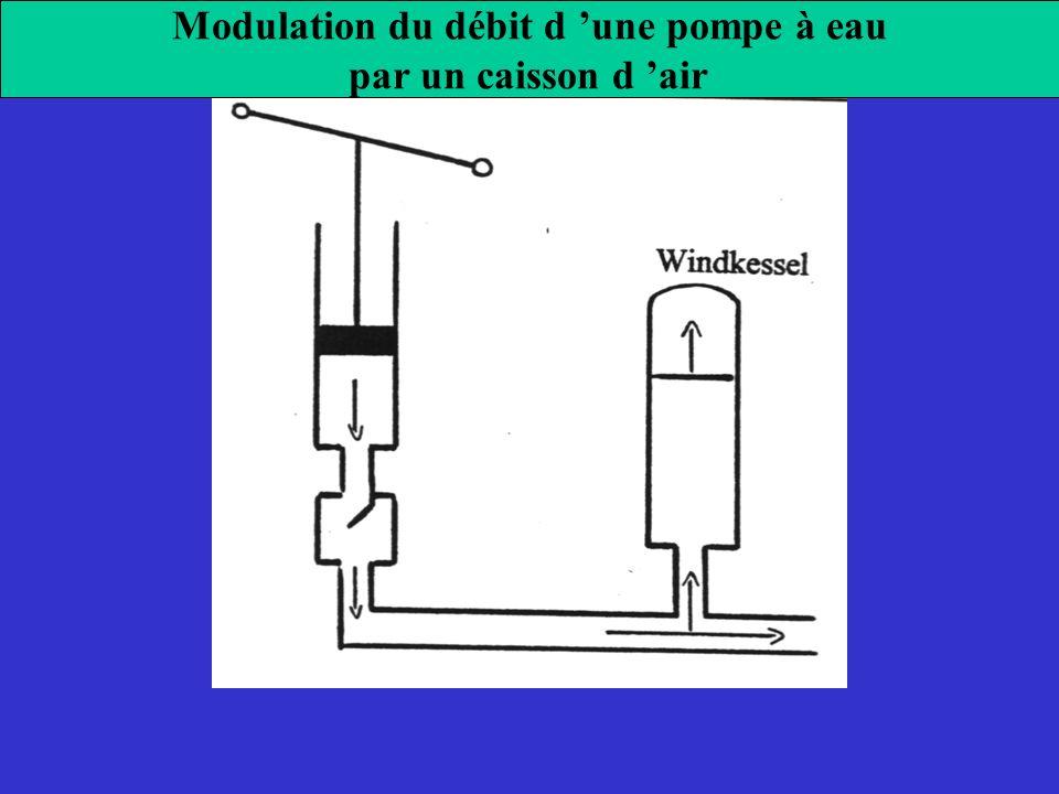 Modulation du débit d une pompe à eau par un caisson d air