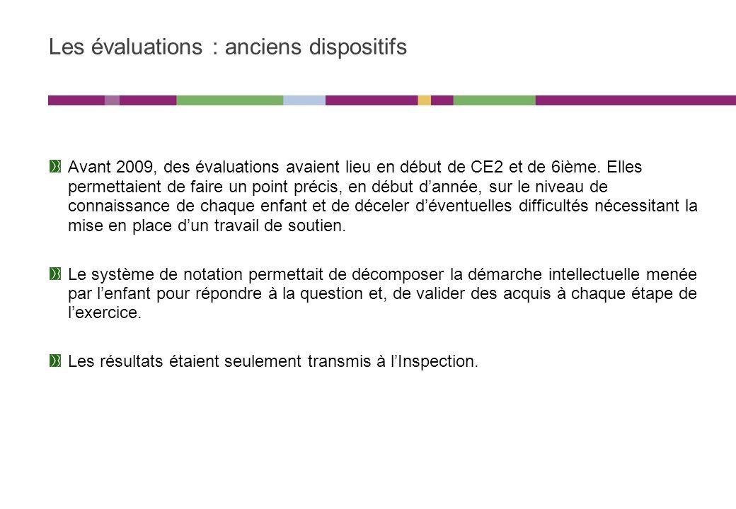 Les évaluations : anciens dispositifs Avant 2009, des évaluations avaient lieu en début de CE2 et de 6ième.