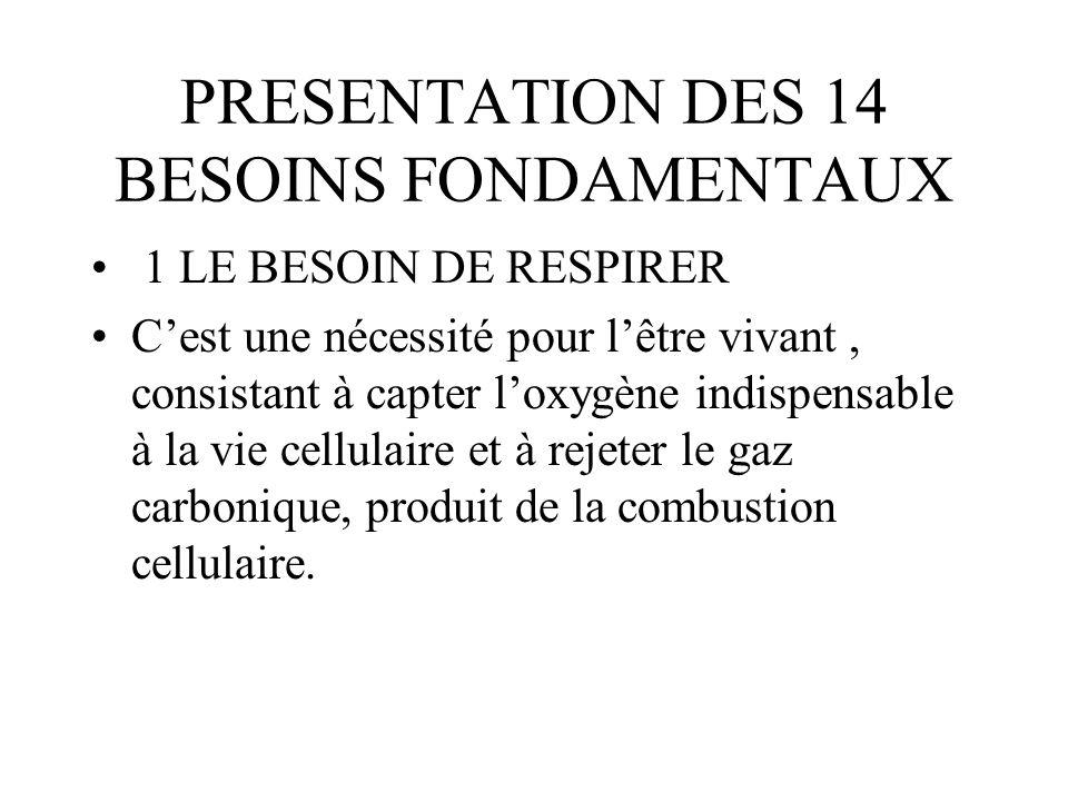 PRESENTATION DES 14 BESOINS FONDAMENTAUX 1 LE BESOIN DE RESPIRER Cest une nécessité pour lêtre vivant, consistant à capter loxygène indispensable à la