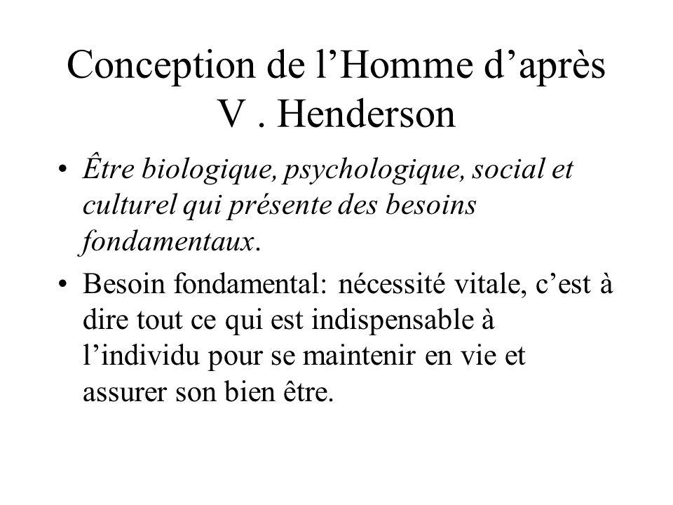 Conception de lHomme daprès V. Henderson Être biologique, psychologique, social et culturel qui présente des besoins fondamentaux. Besoin fondamental: