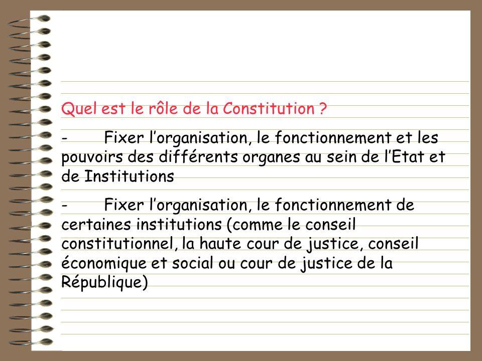 Quel est le rôle de la Constitution ? - Fixer lorganisation, le fonctionnement et les pouvoirs des différents organes au sein de lEtat et de Instituti