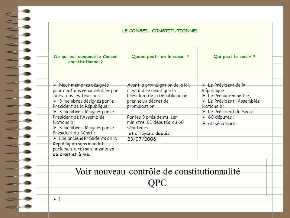 LE CONSEIL CONSTITUTIONNEL De qui est composé le Conseil constitutionnel ? Quand peut- on le saisir ? Qui peut le saisir ? Neuf membres désignés pour