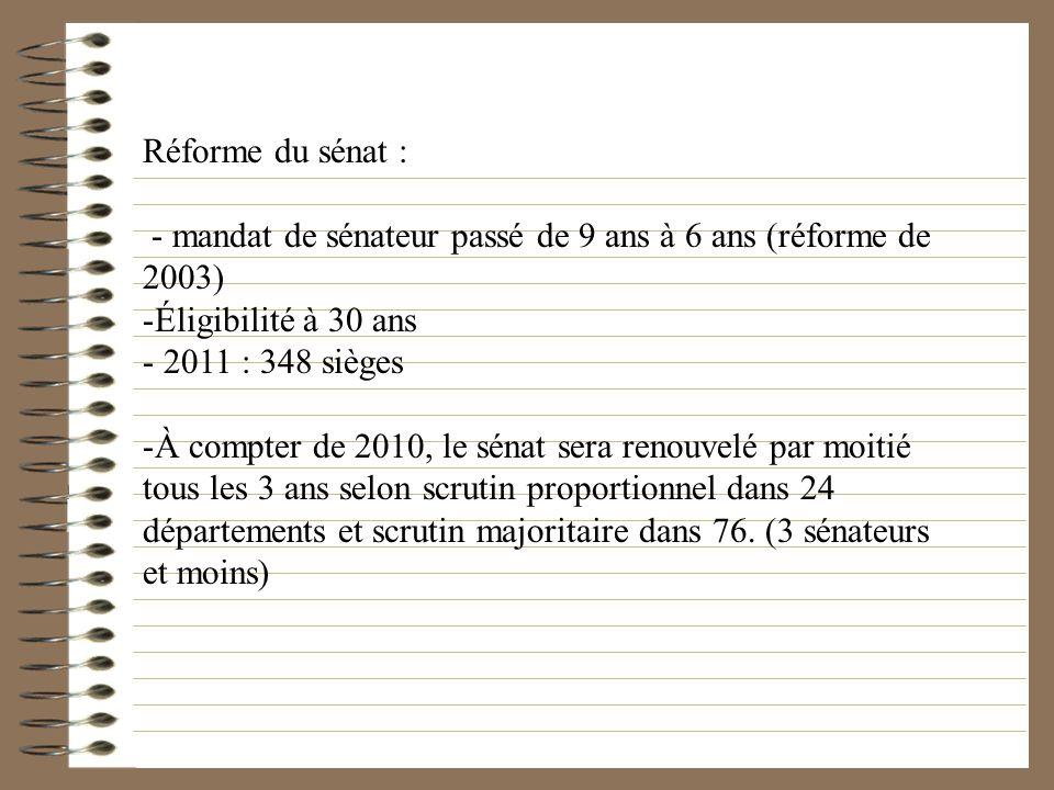Réforme du sénat : - mandat de sénateur passé de 9 ans à 6 ans (réforme de 2003) -Éligibilité à 30 ans - 2011 : 348 sièges -À compter de 2010, le séna