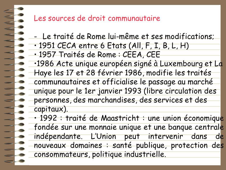 Les sources de droit communautaire - Le traité de Rome lui-même et ses modifications; 1951 CECA entre 6 Etats (All, F, I, B, L, H) 1957 Traités de Rom