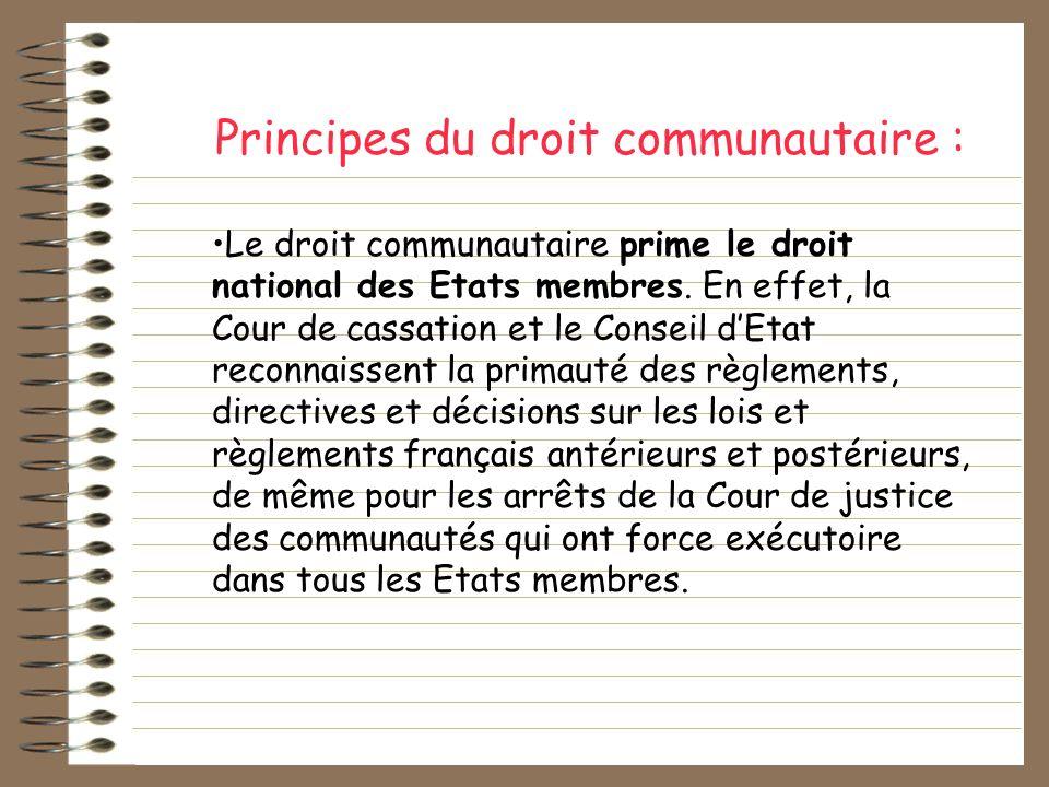 Principes du droit communautaire : Le droit communautaire prime le droit national des Etats membres. En effet, la Cour de cassation et le Conseil dEta