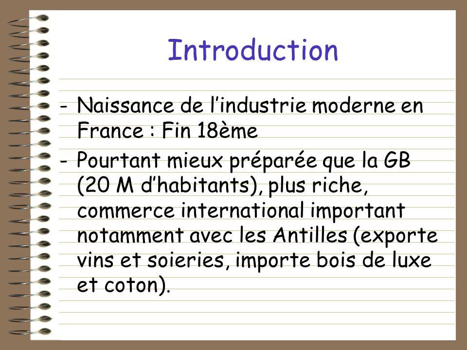 Introduction -Naissance de lindustrie moderne en France : Fin 18ème -Pourtant mieux préparée que la GB (20 M dhabitants), plus riche, commerce interna