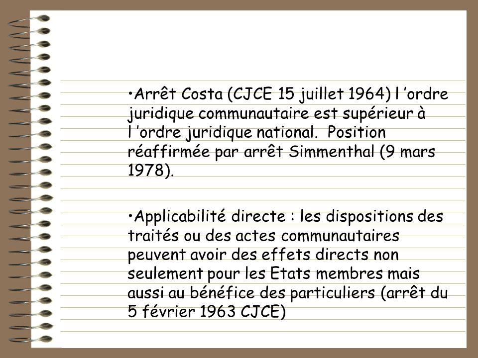 Arrêt Costa (CJCE 15 juillet 1964) l ordre juridique communautaire est supérieur à l ordre juridique national. Position réaffirmée par arrêt Simmentha