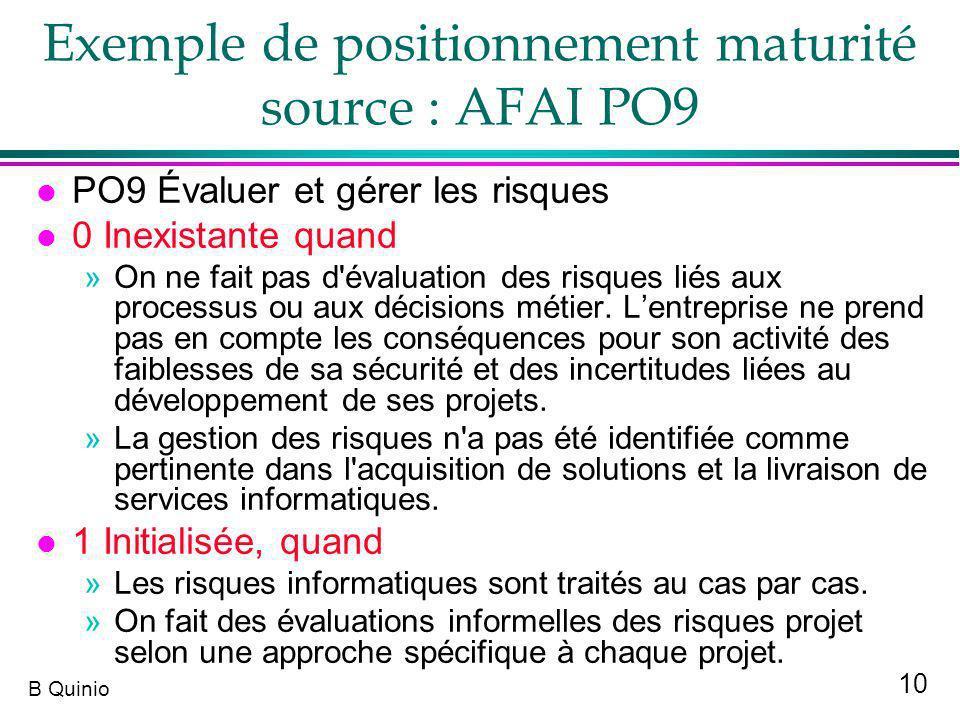 10 B Quinio Exemple de positionnement maturité source : AFAI PO9 l PO9 Évaluer et gérer les risques l 0 Inexistante quand »On ne fait pas d'évaluation
