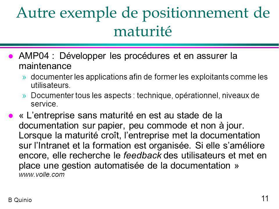 11 B Quinio Autre exemple de positionnement de maturité l AMP04 : Développer les procédures et en assurer la maintenance »documenter les applications
