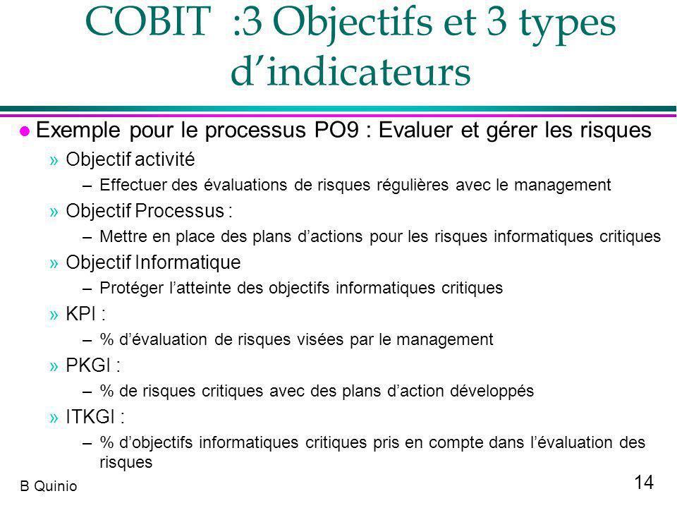 14 B Quinio COBIT :3 Objectifs et 3 types dindicateurs l Exemple pour le processus PO9 : Evaluer et gérer les risques »Objectif activité –Effectuer de