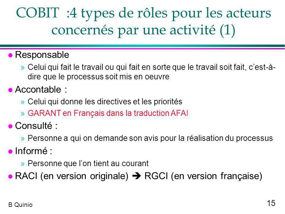 15 B Quinio COBIT :4 types de rôles pour les acteurs concernés par une activité (1) l Responsable »Celui qui fait le travail ou qui fait en sorte que
