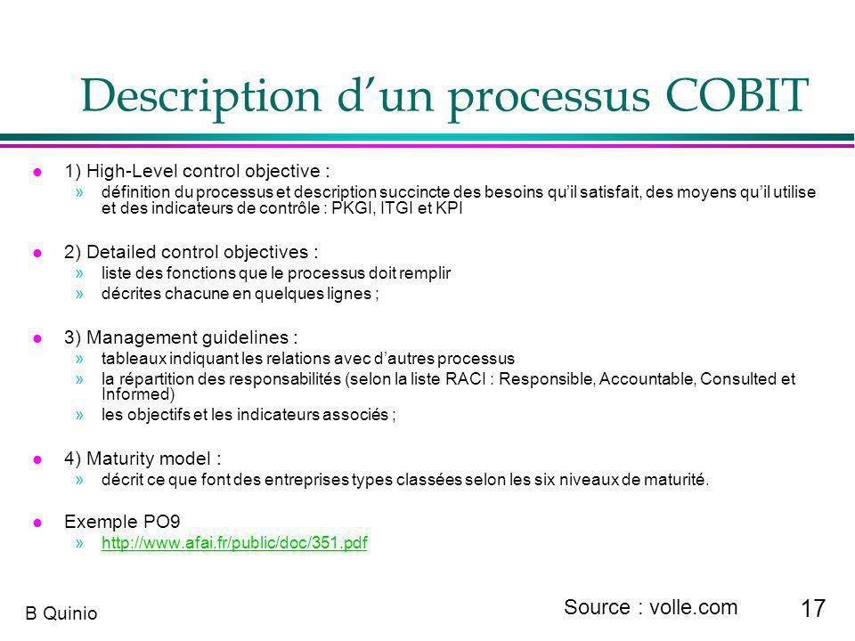 17 B Quinio Description dun processus COBIT l 1) High-Level control objective : »définition du processus et description succincte des besoins quil sat