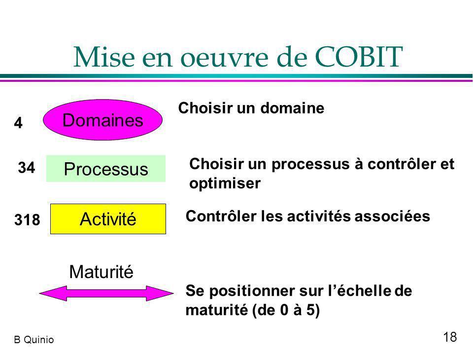 18 B Quinio Mise en oeuvre de COBIT Choisir un domaine 34 318 Domaines Processus Activité 4 Choisir un processus à contrôler et optimiser Contrôler le