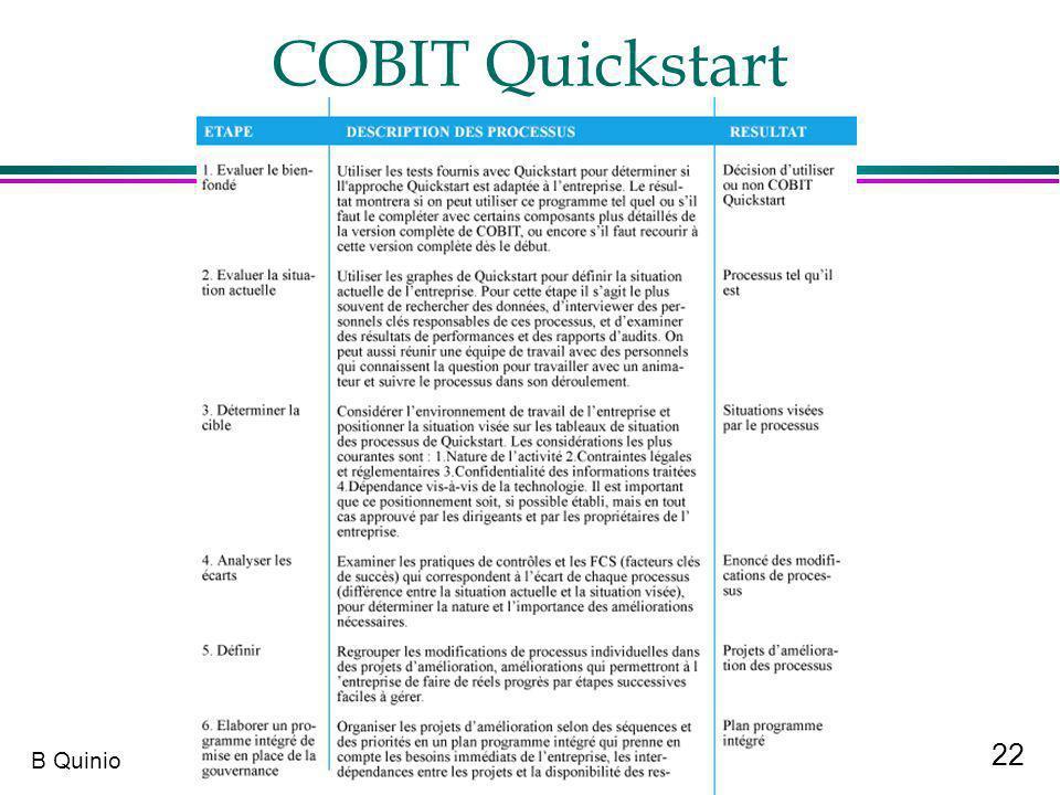 22 B Quinio COBIT Quickstart