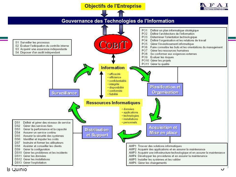 16 B Quinio COBIT :4 types de rôles pour les acteurs concernés par une activité (2) l Exemple : pour 2 activités du PO9 Evaluer les riques Déterminer lalignement pour la gestion des risques (ex.