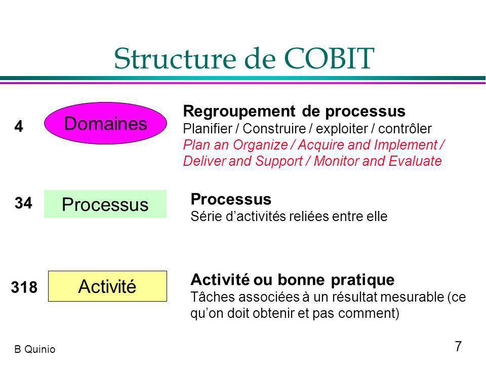18 B Quinio Mise en oeuvre de COBIT Choisir un domaine 34 318 Domaines Processus Activité 4 Choisir un processus à contrôler et optimiser Contrôler les activités associées Maturité Se positionner sur léchelle de maturité (de 0 à 5)