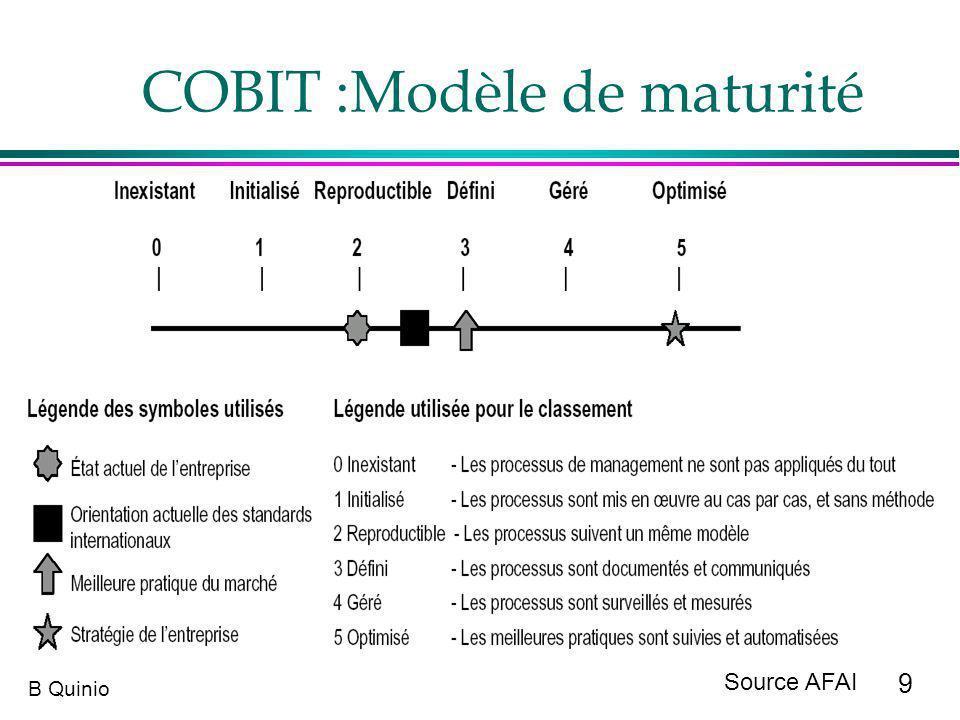10 B Quinio Exemple de positionnement maturité source : AFAI PO9 l PO9 Évaluer et gérer les risques l 0 Inexistante quand »On ne fait pas d évaluation des risques liés aux processus ou aux décisions métier.