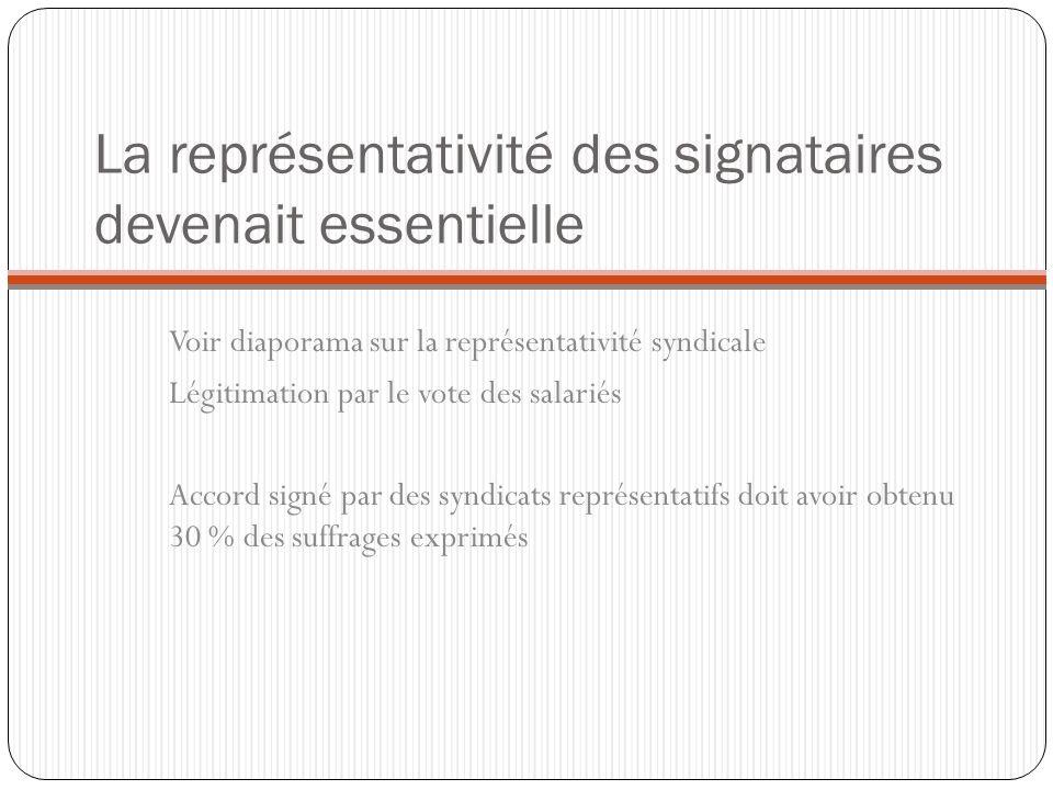 La représentativité des signataires devenait essentielle Voir diaporama sur la représentativité syndicale Légitimation par le vote des salariés Accord