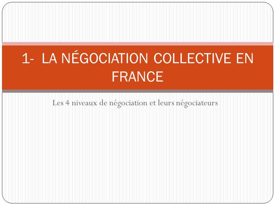 Les 4 niveaux de négociation et leurs négociateurs 1- LA NÉGOCIATION COLLECTIVE EN FRANCE
