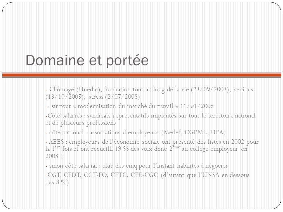 Domaine et portée - Chômage (Unedic), formation tout au long de la vie (23/09/2003), seniors (13/10/2005), stress (2/07/2008) - - surtout « modernisat
