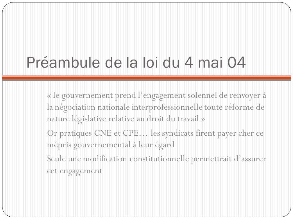 Préambule de la loi du 4 mai 04 « le gouvernement prend lengagement solennel de renvoyer à la négociation nationale interprofessionnelle toute réforme