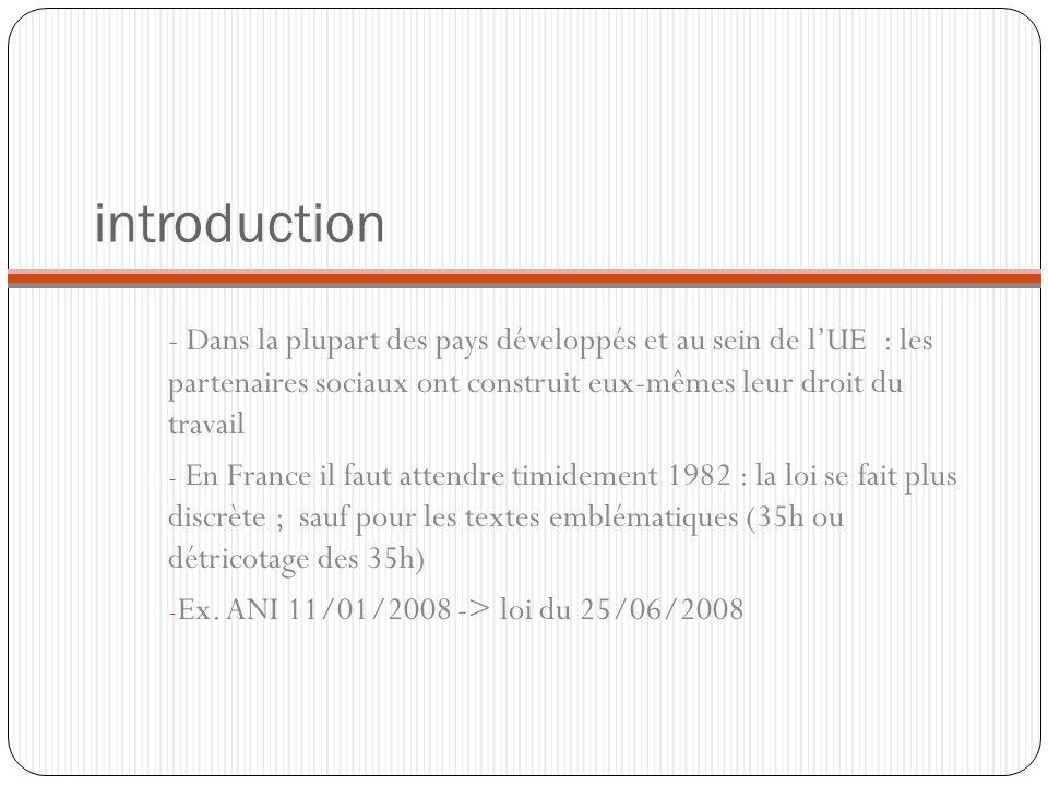 introduction - Dans la plupart des pays développés et au sein de lUE : les partenaires sociaux ont construit eux-mêmes leur droit du travail - En Fran