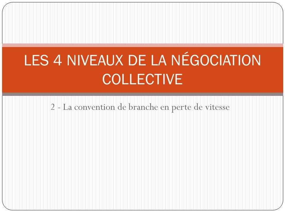 2 - La convention de branche en perte de vitesse LES 4 NIVEAUX DE LA NÉGOCIATION COLLECTIVE