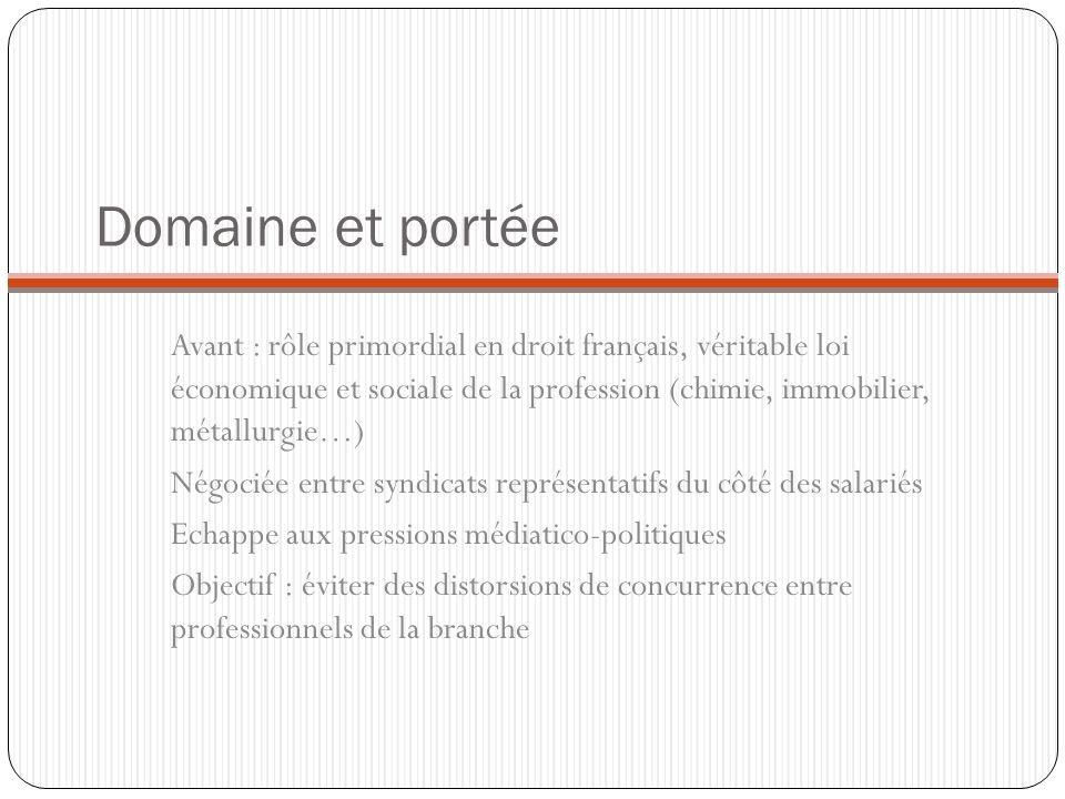 Domaine et portée Avant : rôle primordial en droit français, véritable loi économique et sociale de la profession (chimie, immobilier, métallurgie…) N