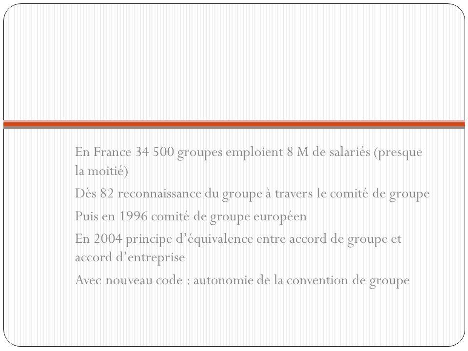 En France 34 500 groupes emploient 8 M de salariés (presque la moitié) Dès 82 reconnaissance du groupe à travers le comité de groupe Puis en 1996 comi