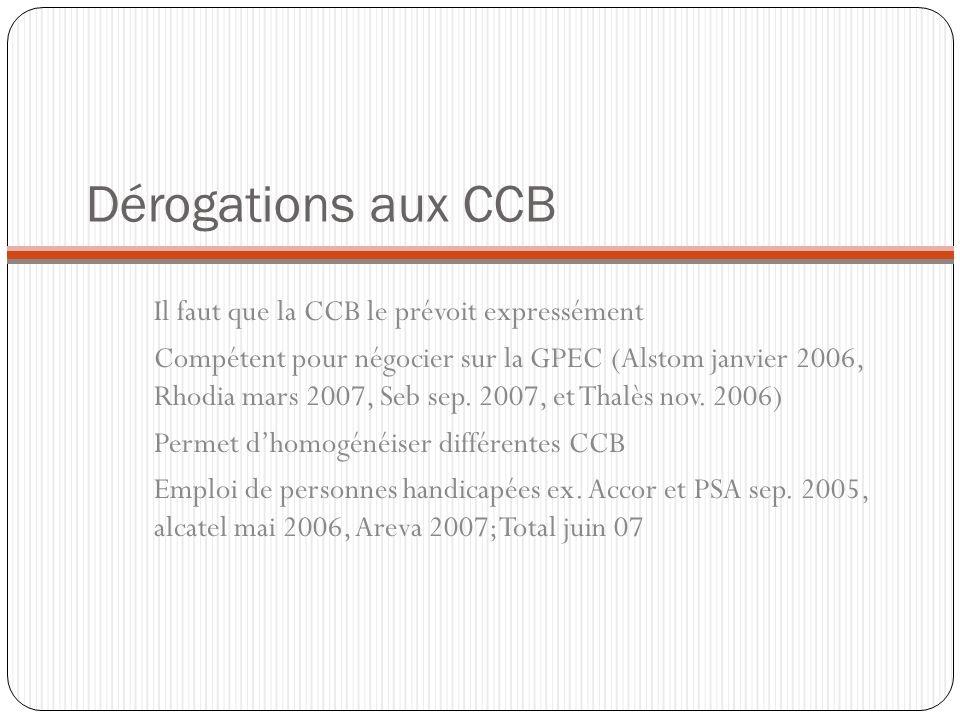 Dérogations aux CCB Il faut que la CCB le prévoit expressément Compétent pour négocier sur la GPEC (Alstom janvier 2006, Rhodia mars 2007, Seb sep. 20