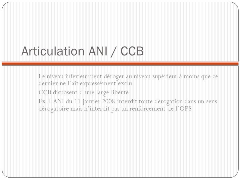 Articulation ANI / CCB Le niveau inférieur peut déroger au niveau supérieur à moins que ce dernier ne lait expressément exclu CCB disposent dune large