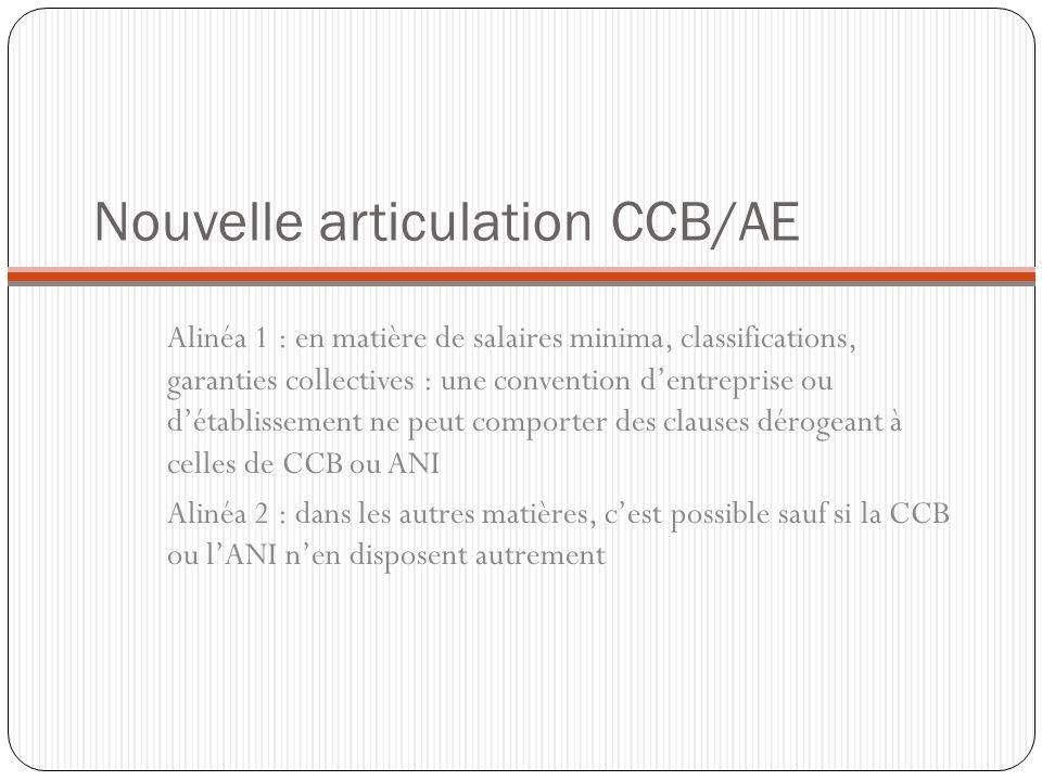 Nouvelle articulation CCB/AE Alinéa 1 : en matière de salaires minima, classifications, garanties collectives : une convention dentreprise ou détablis