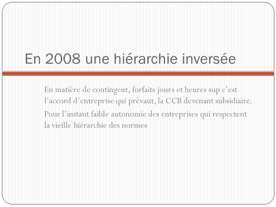 En 2008 une hiérarchie inversée En matière de contingent, forfaits jours et heures sup cest laccord dentreprise qui prévaut, la CCB devenant subsidiai