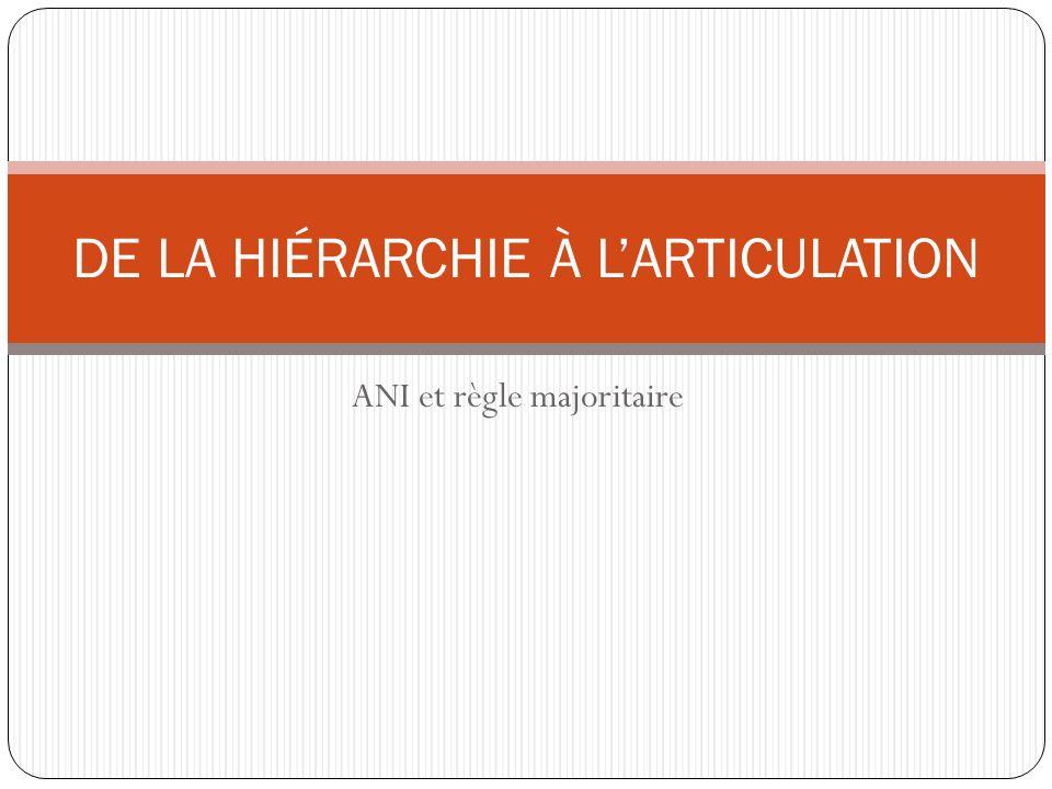 ANI et règle majoritaire DE LA HIÉRARCHIE À LARTICULATION