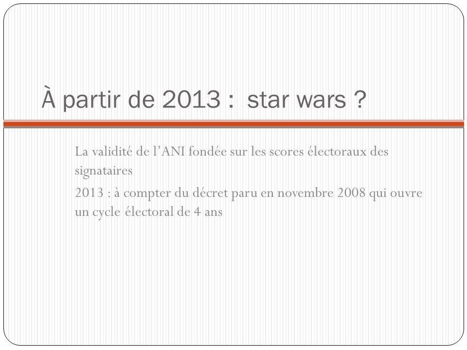 À partir de 2013 : star wars ? La validité de lANI fondée sur les scores électoraux des signataires 2013 : à compter du décret paru en novembre 2008 q