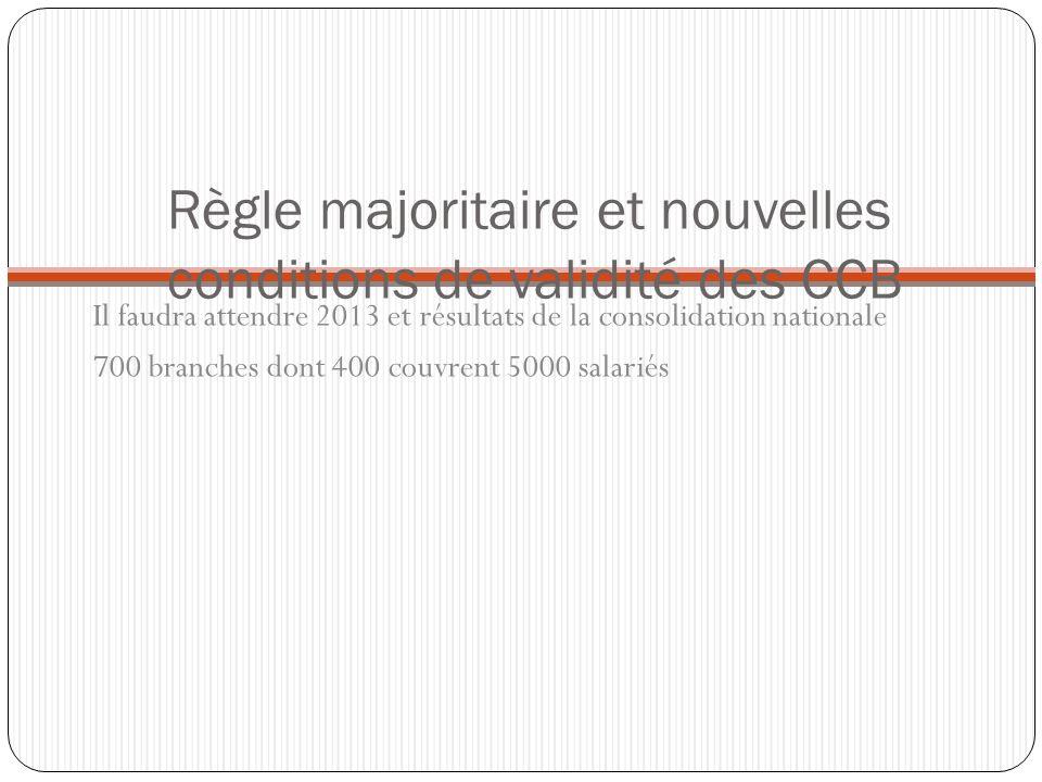 Règle majoritaire et nouvelles conditions de validité des CCB Il faudra attendre 2013 et résultats de la consolidation nationale 700 branches dont 400