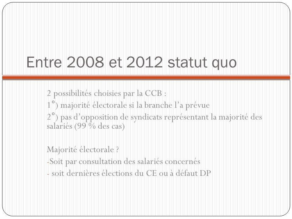Entre 2008 et 2012 statut quo 2 possibilités choisies par la CCB : 1°) majorité électorale si la branche la prévue 2°) pas dopposition de syndicats re