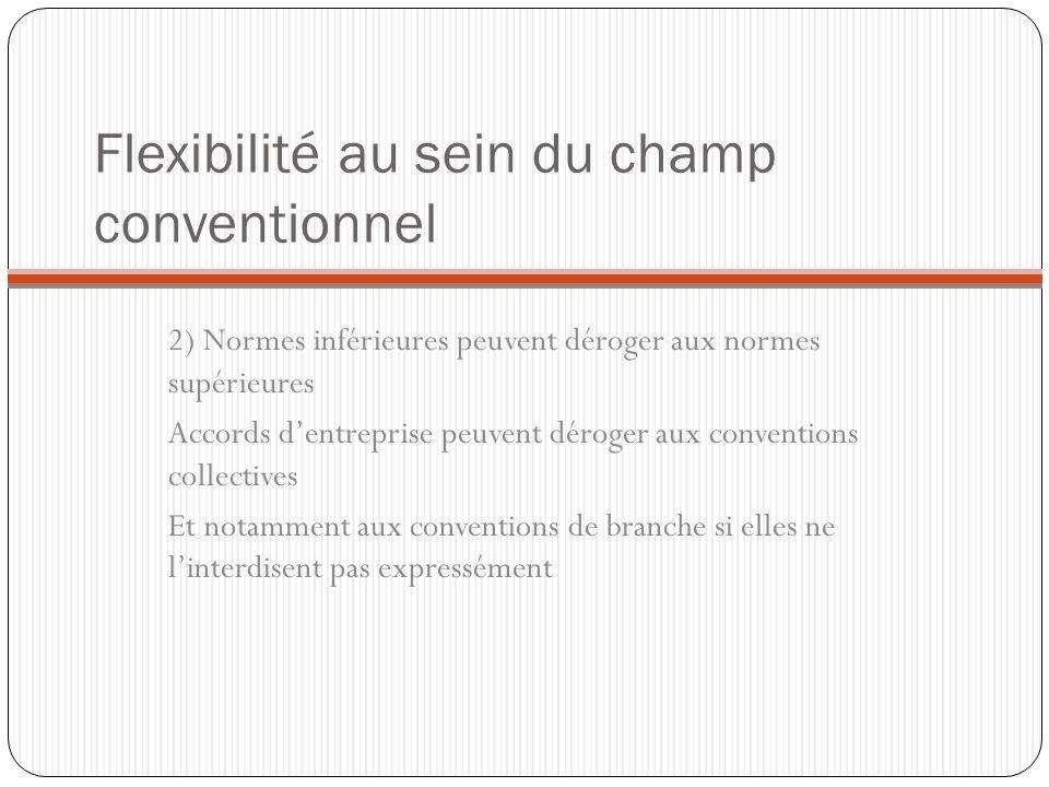Flexibilité au sein du champ conventionnel 2) Normes inférieures peuvent déroger aux normes supérieures Accords dentreprise peuvent déroger aux conven