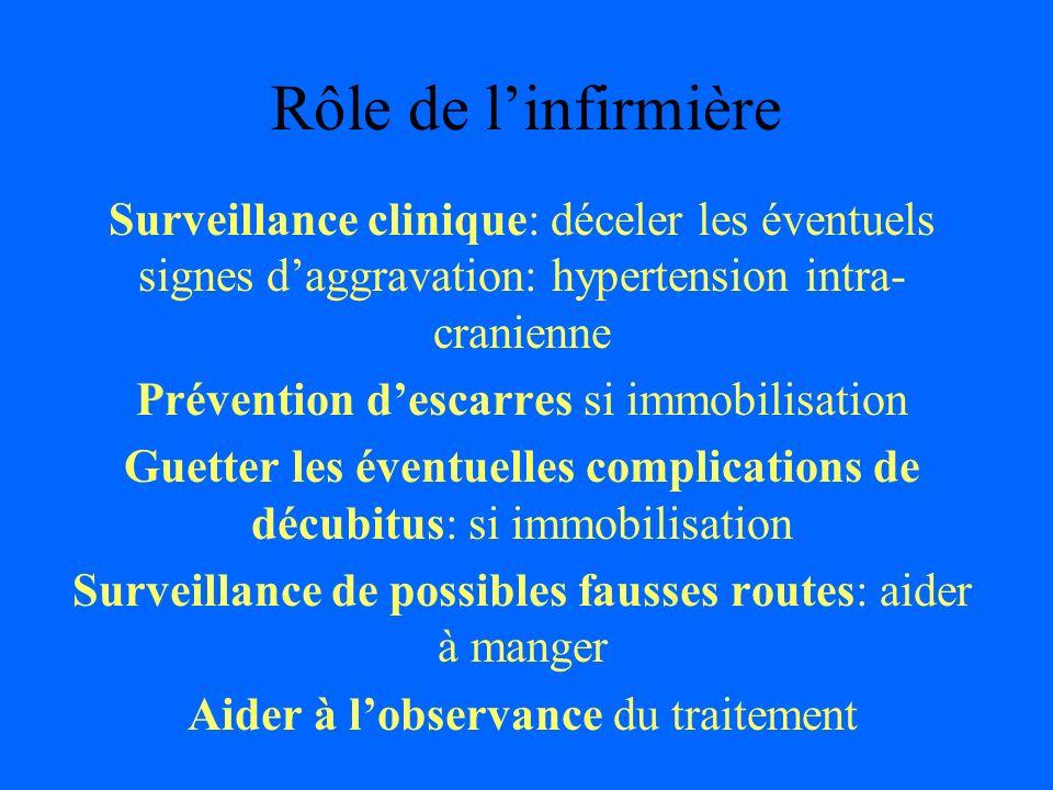 Rôle de linfirmière Surveillance clinique: déceler les éventuels signes daggravation: hypertension intra- cranienne Prévention descarres si immobilisa