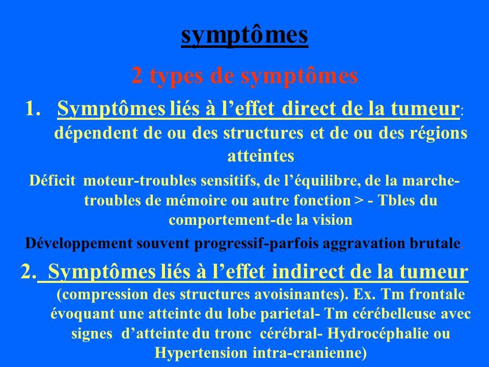 symptômes 2 types de symptômes 1.Symptômes liés à leffet direct de la tumeur : dépendent de ou des structures et de ou des régions atteintes Déficit m