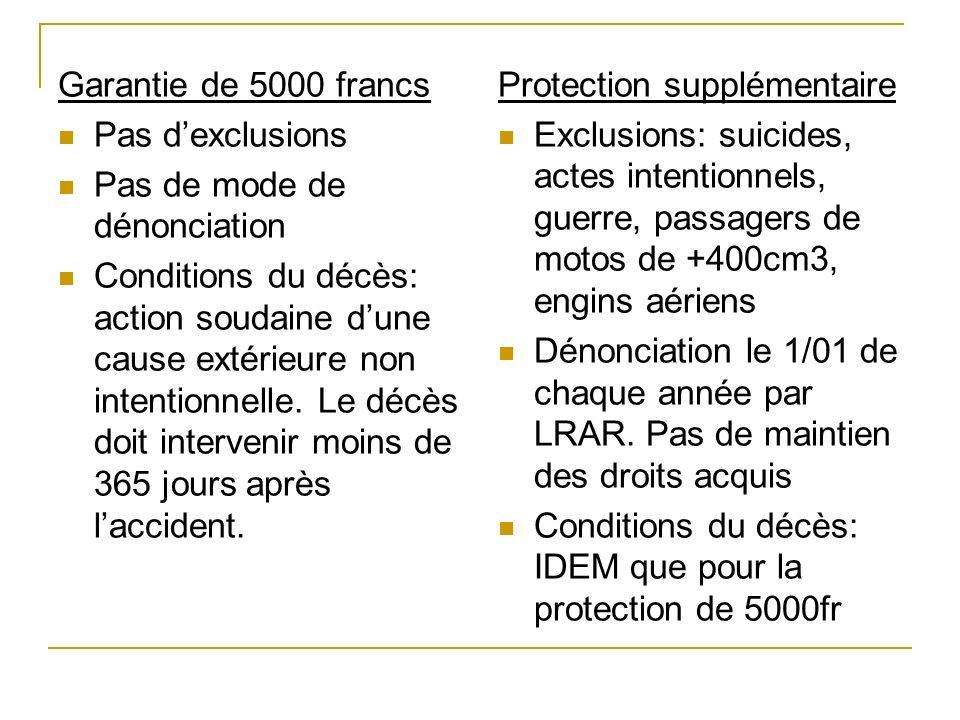Garantie de 5000 francs Pas dexclusions Pas de mode de dénonciation Conditions du décès: action soudaine dune cause extérieure non intentionnelle. Le