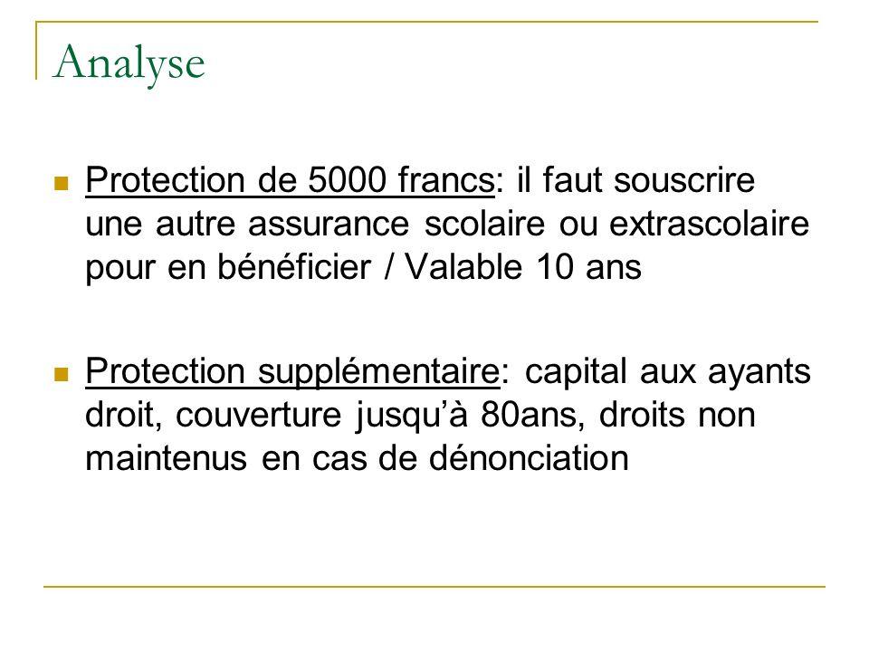 Analyse Protection de 5000 francs: il faut souscrire une autre assurance scolaire ou extrascolaire pour en bénéficier / Valable 10 ans Protection supp