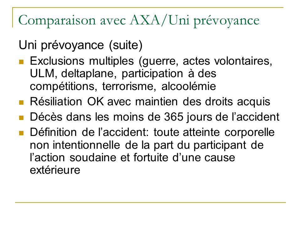 Comparaison avec AXA/Uni prévoyance Uni prévoyance (suite) Exclusions multiples (guerre, actes volontaires, ULM, deltaplane, participation à des compé