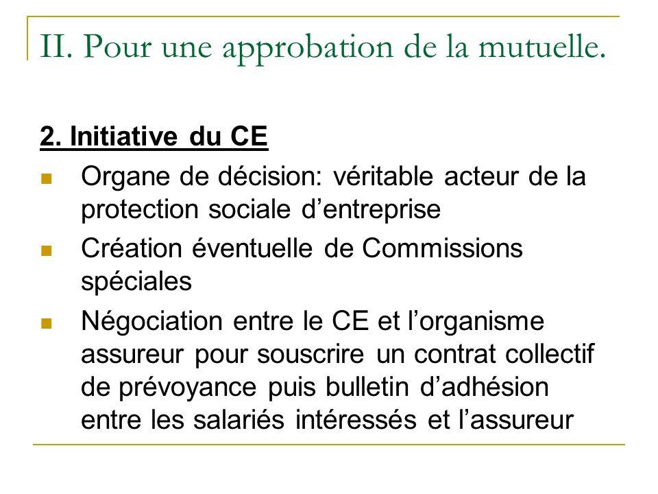 II. Pour une approbation de la mutuelle. 2. Initiative du CE Organe de décision: véritable acteur de la protection sociale dentreprise Création éventu