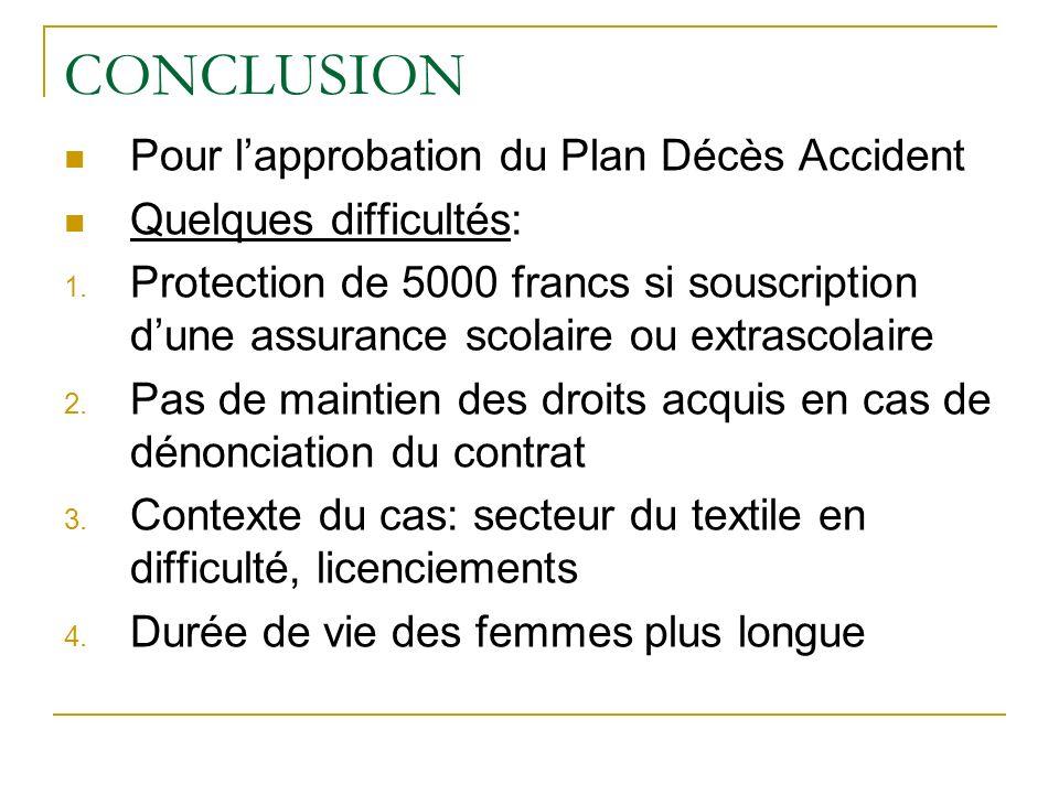 CONCLUSION Pour lapprobation du Plan Décès Accident Quelques difficultés: 1. Protection de 5000 francs si souscription dune assurance scolaire ou extr
